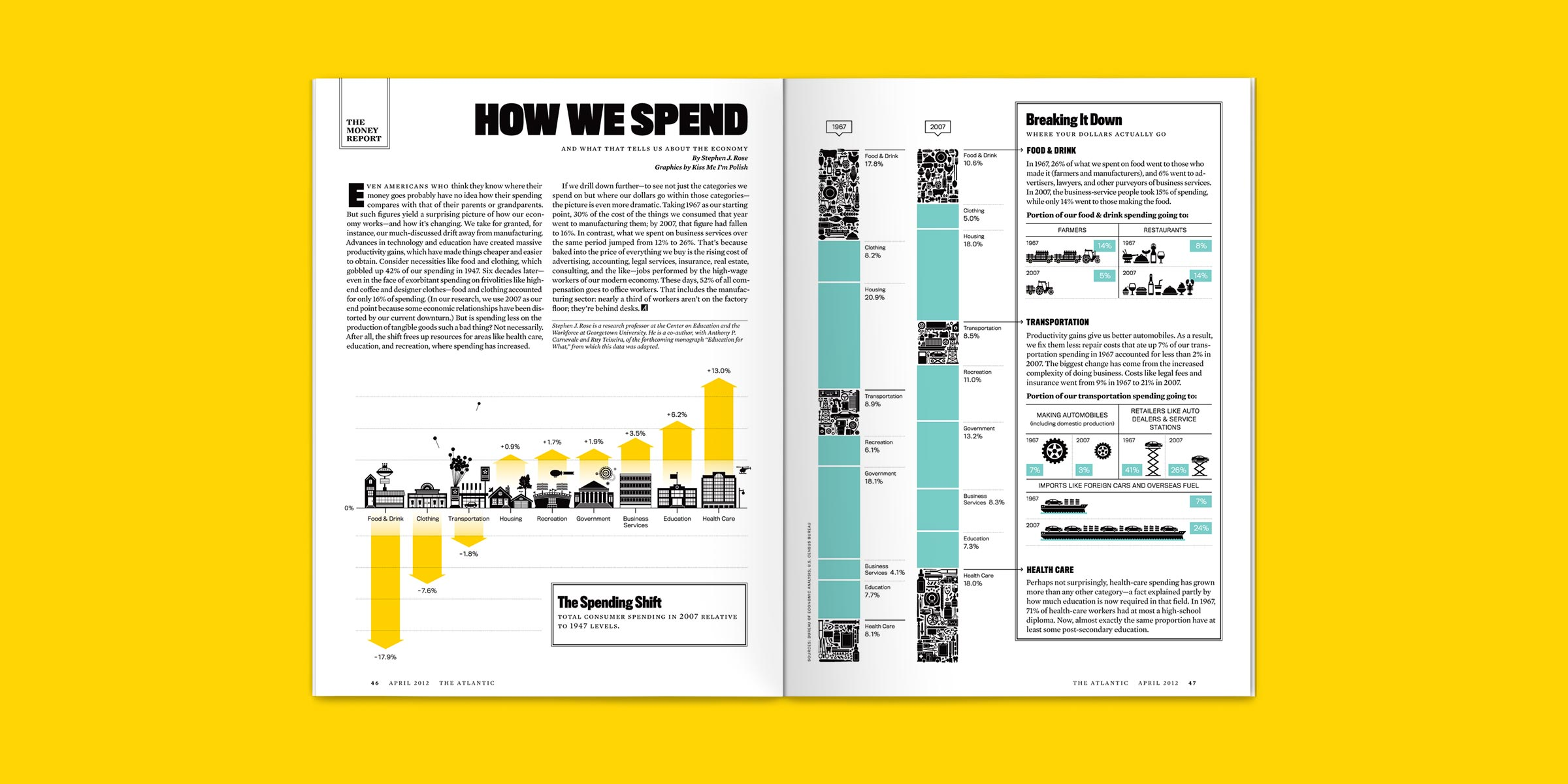 selected infographics